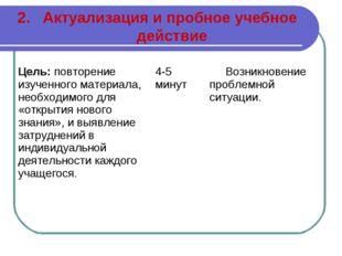 2. Актуализация и пробное учебное действие Цель: повторение изученного матери