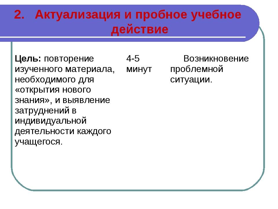 2. Актуализация и пробное учебное действие Цель: повторение изученного матери...