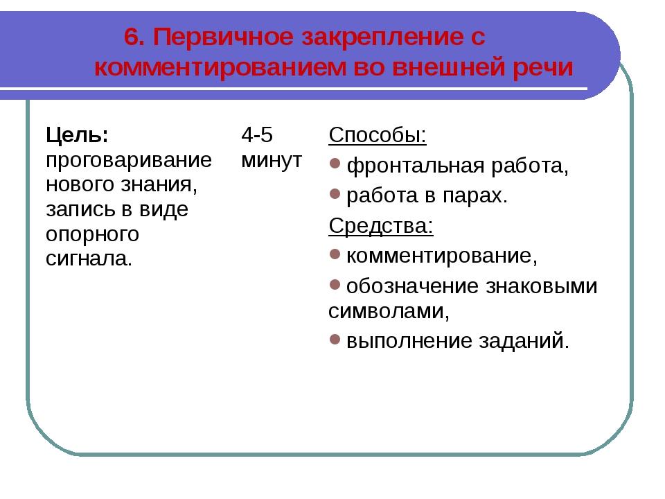 6. Первичное закрепление с комментированием во внешней речи Цель: проговарива...