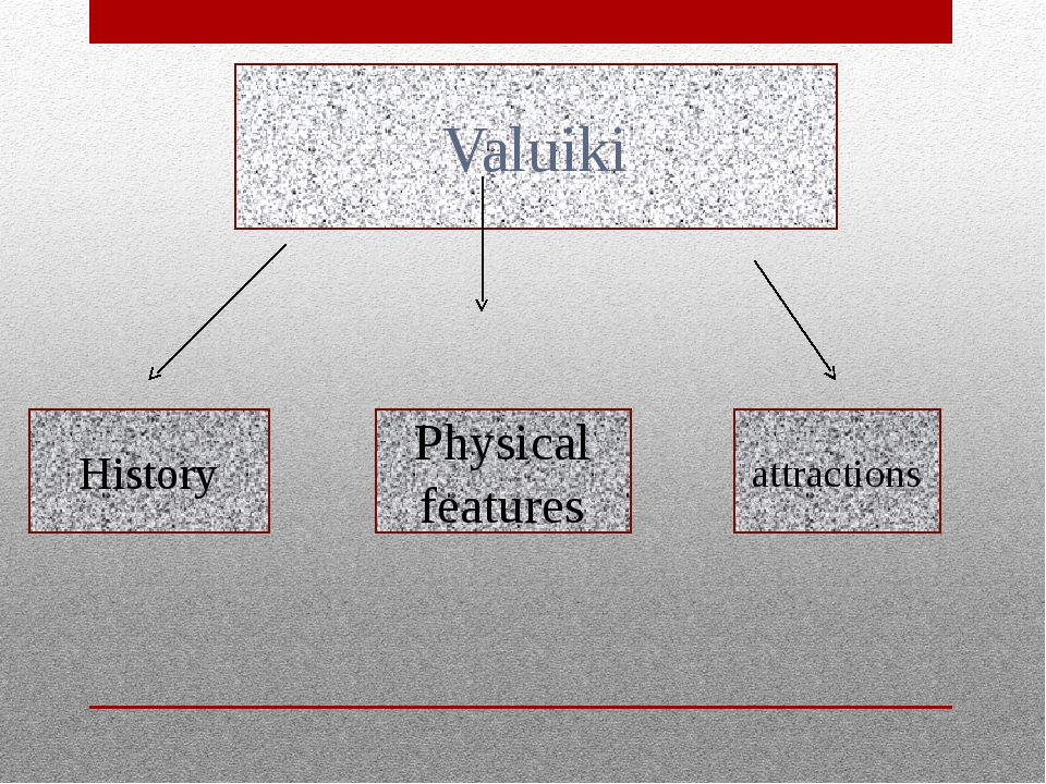 Valuiki History Physical features attractions