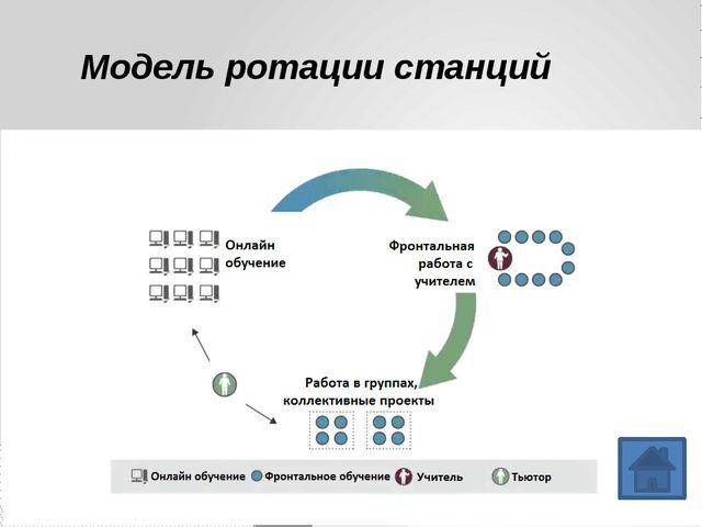 Модель ротации станций