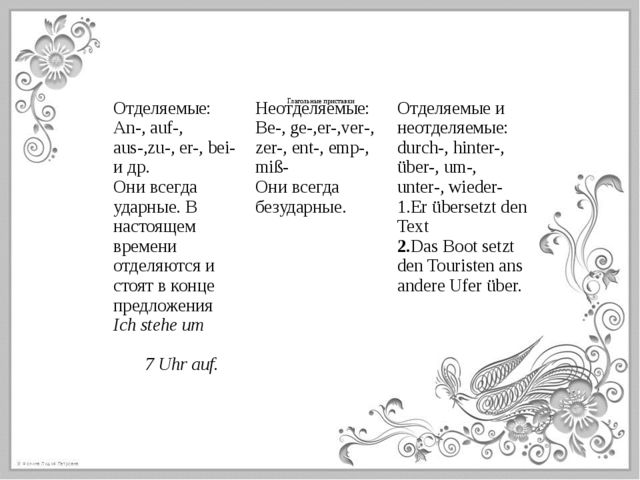 Глагольные приставки Отделяемые: An-, auf-, aus-,zu-, er-,bei-и др. Они всег...