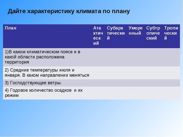 Дайте характеристику климата по плану ПланАтактический Субарктический Умер...