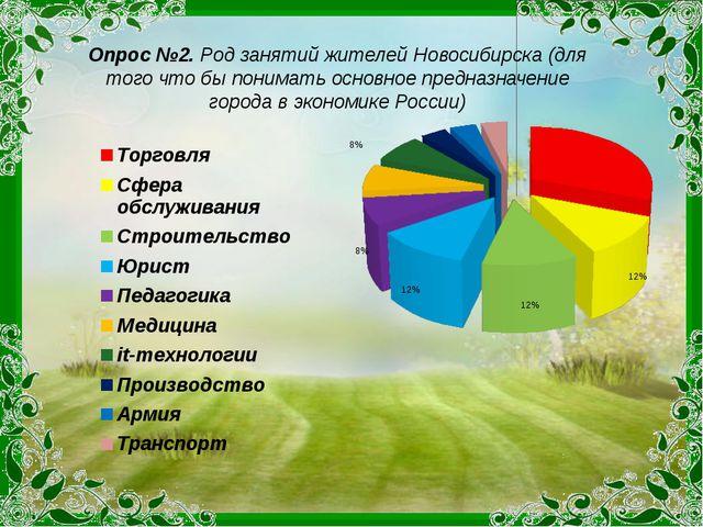 Опрос №2. Род занятий жителей Новосибирска (для того что бы понимать основное...
