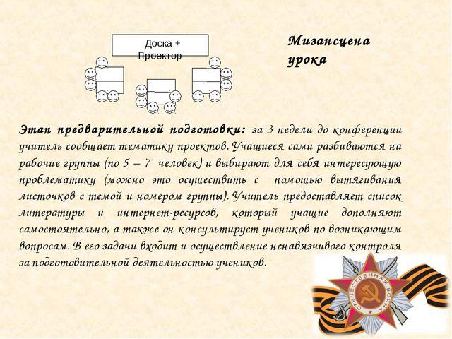 Доска + Проектор Мизансцена урока Этап предварительной подготовки: за 3 неде...