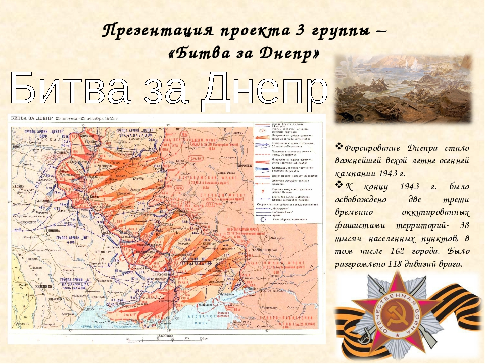 Презентация проекта 3 группы – «Битва за Днепр» Форсирование Днепра стало важ...