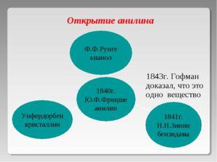 Открытие анилина 1843г. Гофман доказал, что это одно вещество