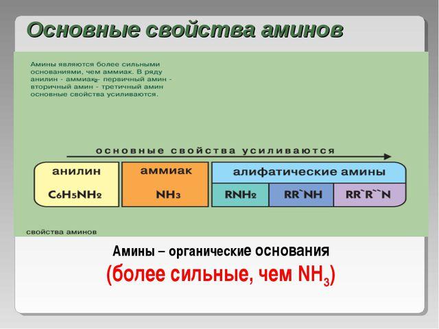 Основные свойства аминов Амины – органические основания (более сильные, чем N...