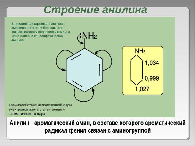 Строение анилина Анилин - ароматический амин, в составе которого ароматически...
