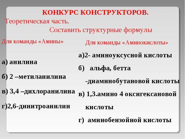 КОНКУРС КОНСТРУКТОРОВ. Теоретическая часть. Составить структурные формулы...