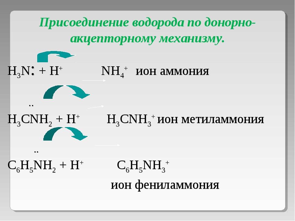 Присоединение водорода по донорно-акцепторному механизму. H3N: + H+ NH4+ ион...