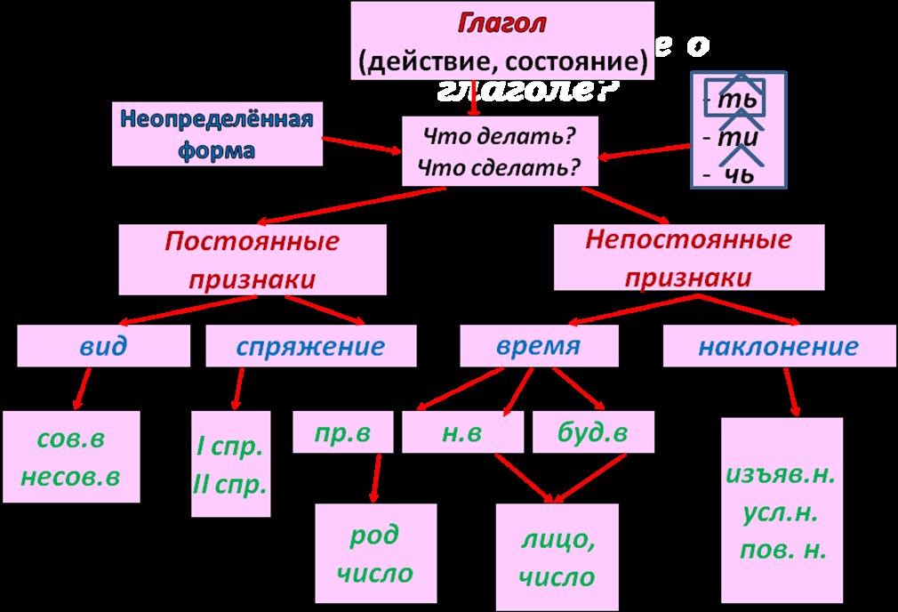 http://rudocs.exdat.com/data/22/21963/21963_html_4b79aba6.png