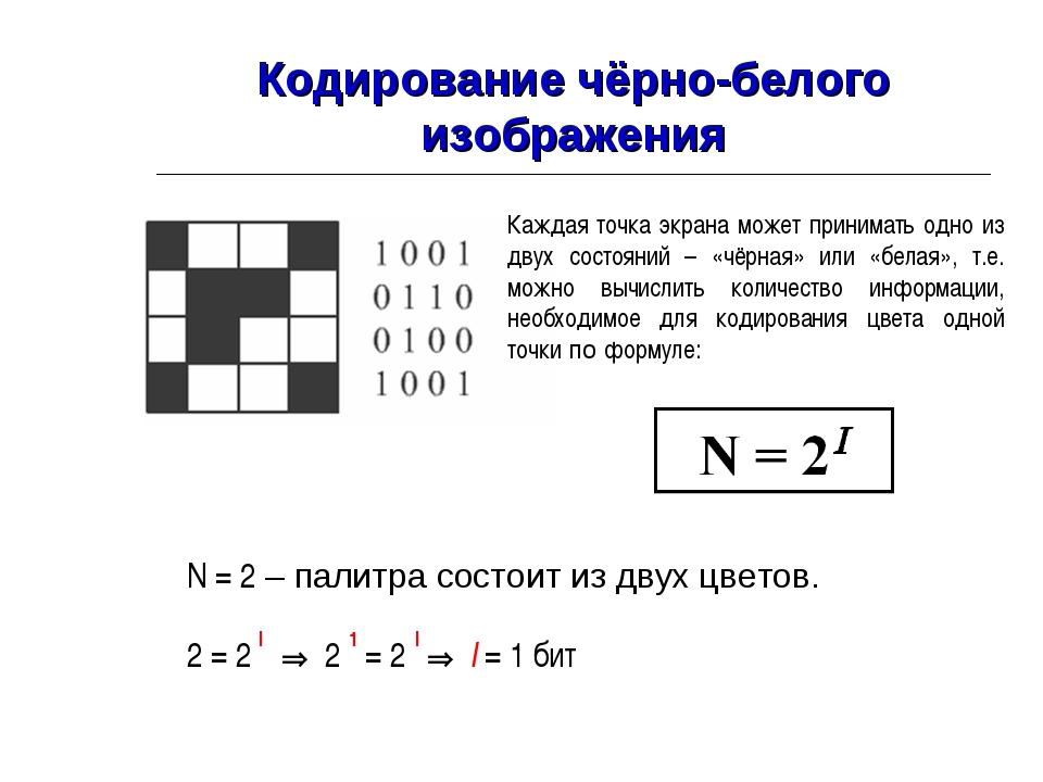 Кодирование чёрно-белого изображения Каждая точка экрана может принимать одно...