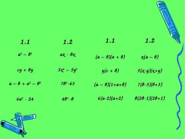 1.11.2 а2 – в2ах - вх су + ву5х2 – 5у2 а – в + а2 – в27в2-63 6а2 - 244в3...