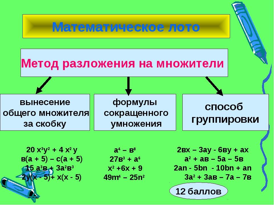 Метод разложения на множители вынесение общего множителя за скобку формулы со...