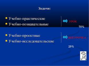 Задачи: Учебно-практические Учебно-познавательные Учебно-проектные Учебно-исс