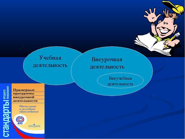 Учебная деятельность Внеучебная деятельность Внеурочная деятельность