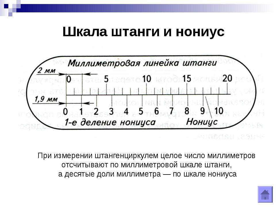 Шкала штанги и нониус При измерении штангенциркулем целое число миллиметров о...
