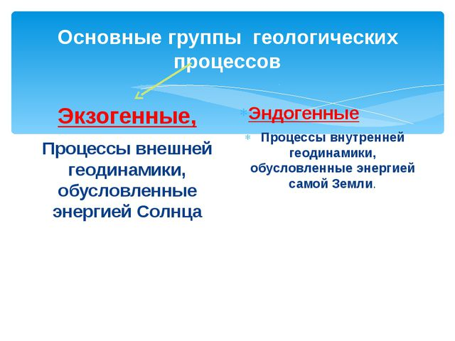 Основные группы геологических процессов Экзогенные, Процессы внешней геодинам...