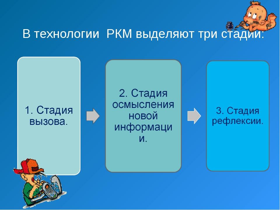 В технологии РКМ выделяют три стадии:
