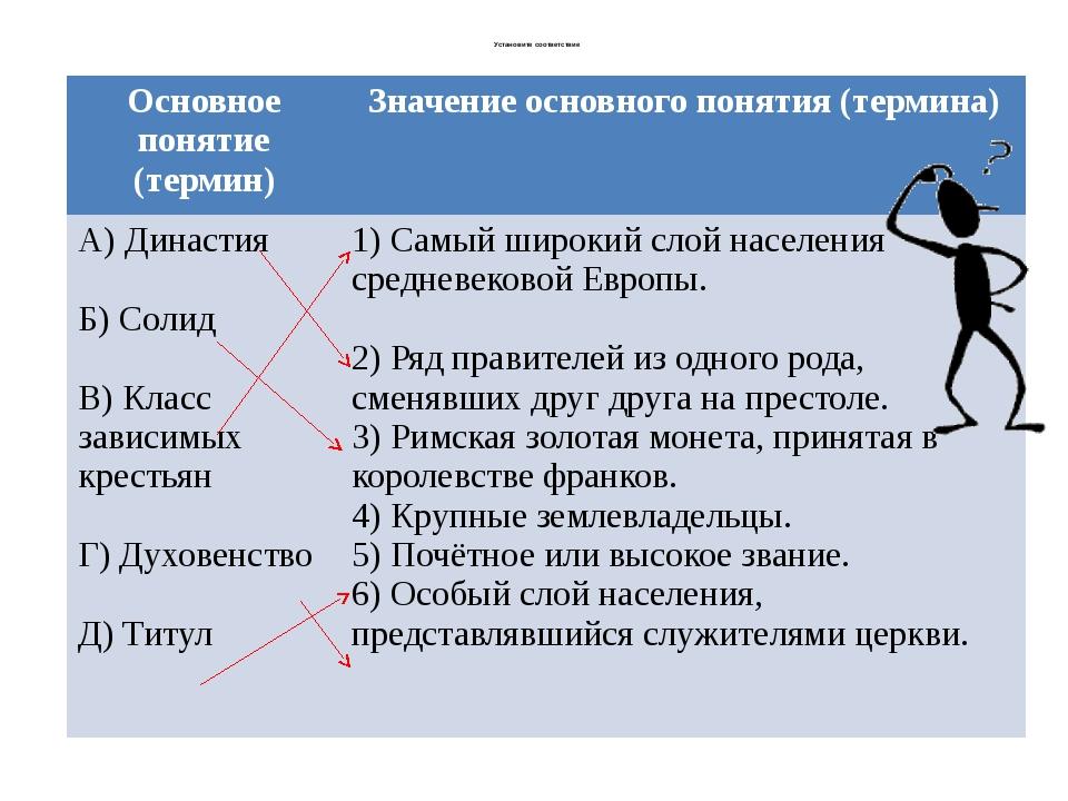 Установите соответствие Основноепонятие (термин) Значениеосновного понятия (...