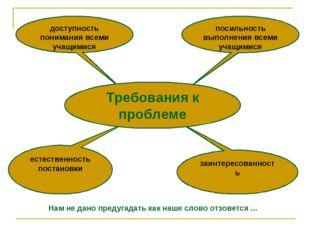 доступность понимания всеми учащимися посильность выполнения всеми учащимися