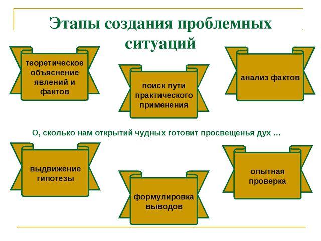 Этапы создания проблемных ситуаций теоретическое объяснение явлений и фактов...