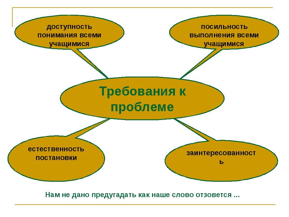 доступность понимания всеми учащимися посильность выполнения всеми учащимися...