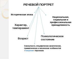 РЕЧЕВОЙ ПОРТРЕТ Историческая эпоха Национальная, социальная и профессиональна