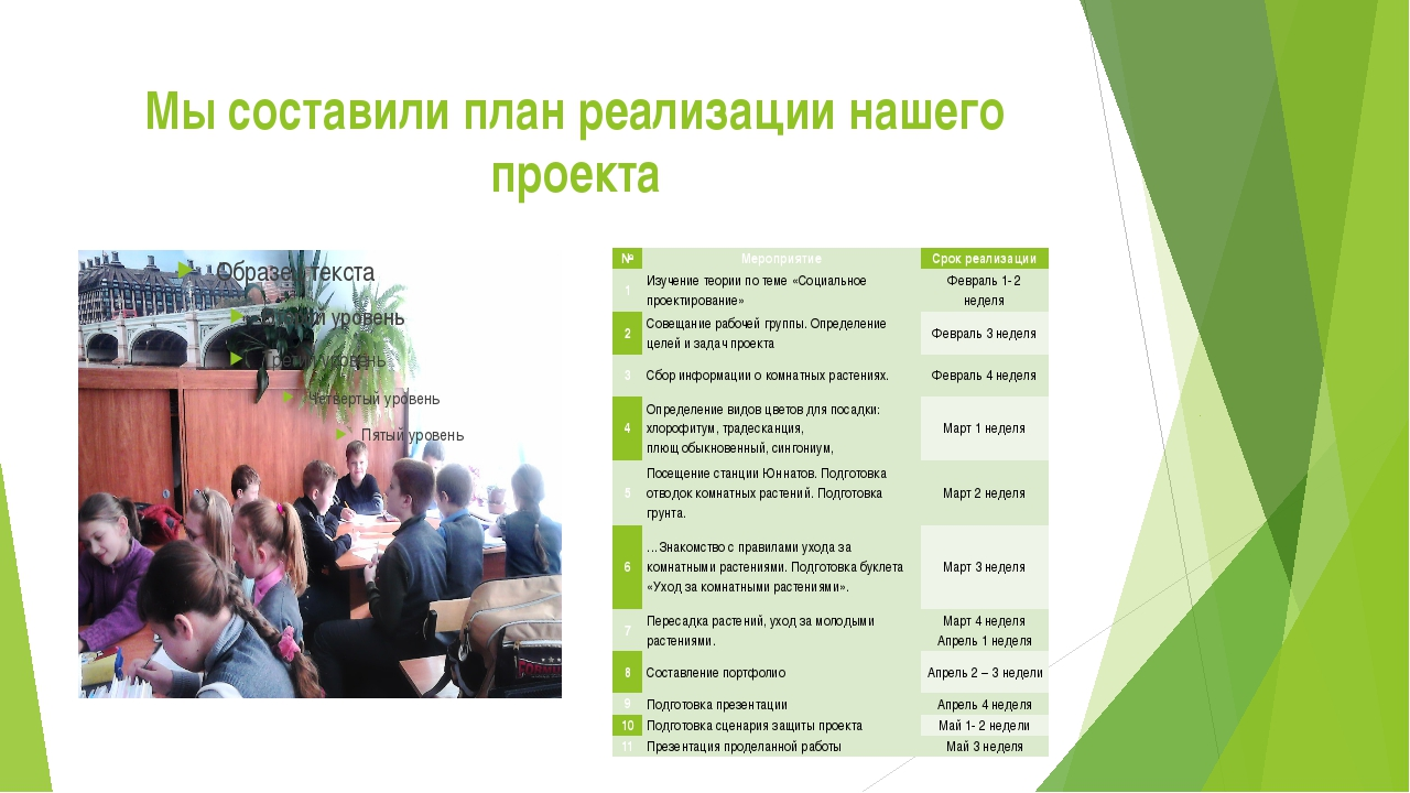Мы составили план реализации нашего проекта № Мероприятие Срок реализации 1 И...