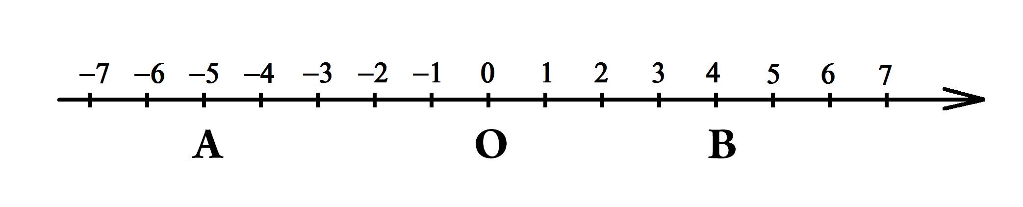числа.bmp