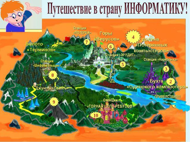 5 7 1 9 2 ПРИВЕТСТВИЕ!!! Станция «Нарисуй-ка» Станция «ЭРУДИТ» Станция «ЛОТЕР...