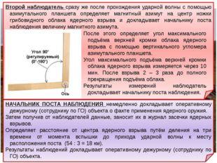 НАЧАЛЬНИК ПОСТА НАБЛЮДЕНИЯ немедленно докладывает оперативному дежурному (со