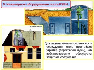 Для защиты личного состава поста оборудуется окоп, простейшее укрытие (перекр