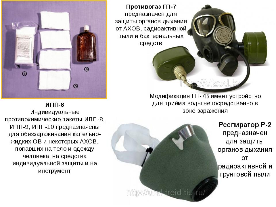 ИПП-8 Индивидуальные противохимические пакеты ИПП-8, ИПП-9, ИПП-10 предназнач...