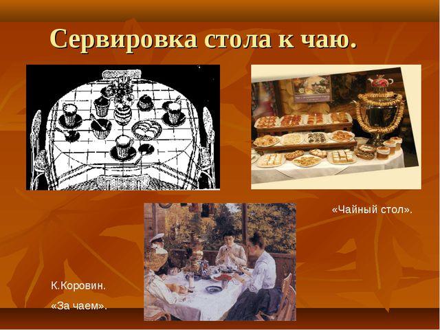 Сервировка стола к чаю. К.Коровин. «За чаем». «Чайный стол».
