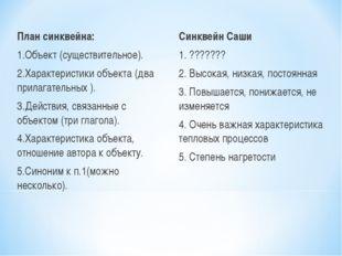 План синквейна: План синквейна: 1.Объект (существительное). 2.Характеристи