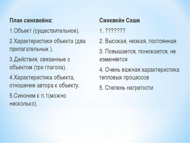 План синквейна: План синквейна: 1.Объект (существительное). 2.Характеристи...