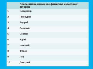 После имени напишите фамилию известных актёров 1Владимир 2Геннадий 3Андре