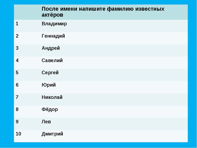 После имени напишите фамилию известных актёров 1Владимир 2Геннадий 3Андре...