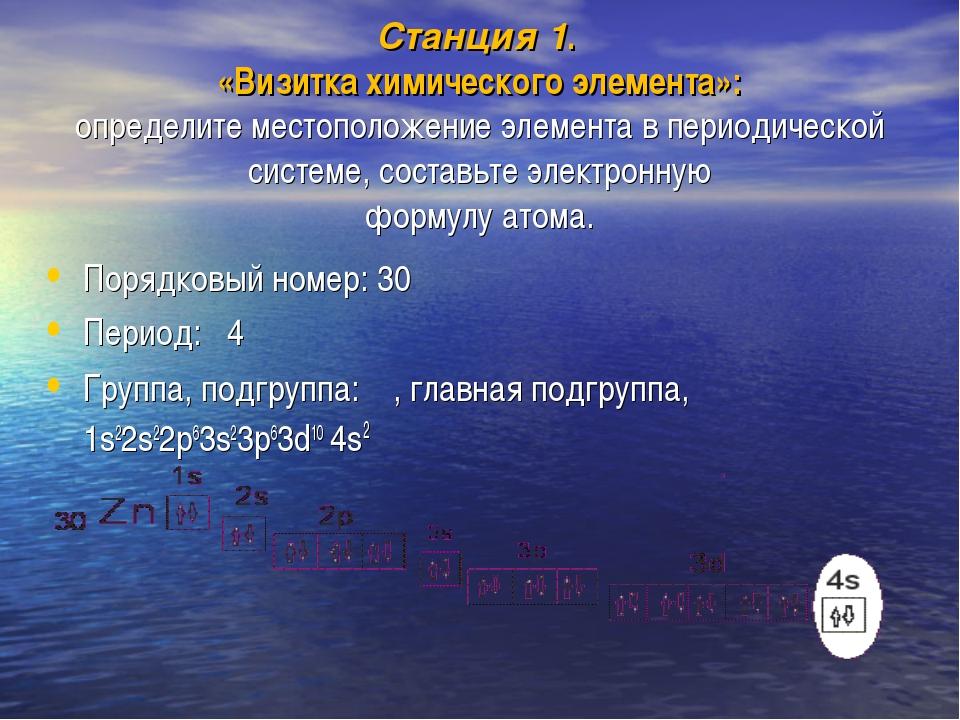 Cтанция 1. «Визитка химического элемента»: определите местоположение элемента...