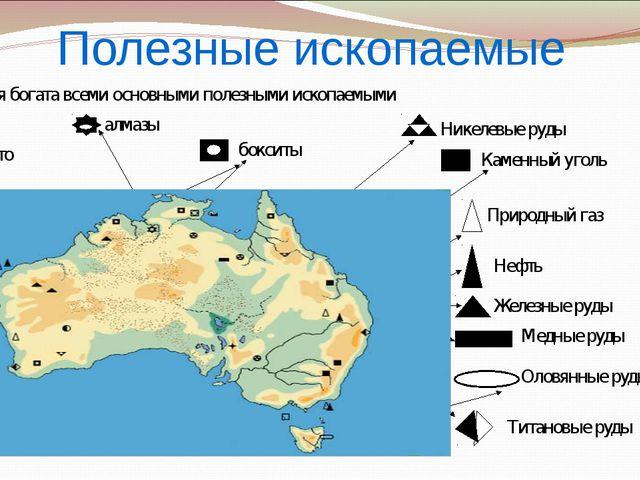 Полезные ископаемые Никелевые руды алмазы Каменный уголь Природный газ Нефть...