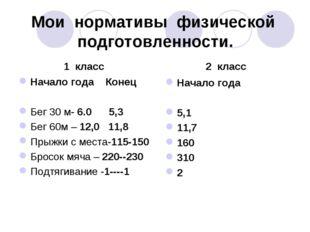 Мои нормативы физической подготовленности. 1 класс Начало года Конец Бег 30 м