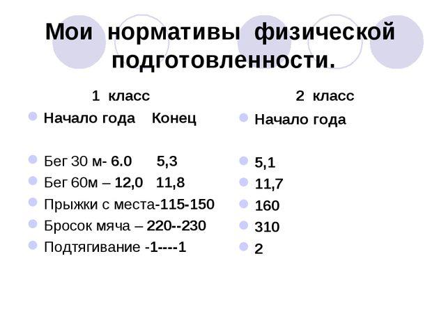 Мои нормативы физической подготовленности. 1 класс Начало года Конец Бег 30 м...