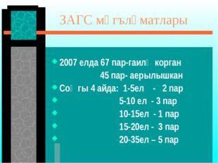ЗАГС мәгълүматлары 2007 елда 67 пар-гаилә корган 45 пар- аерылышкан Соңгы 4