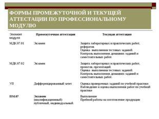 ФОРМЫ ПРОМЕЖУТОЧНОЙ И ТЕКУЩЕЙ АТТЕСТАЦИИ ПО ПРОФЕССИОНАЛЬНОМУ МОДУЛЮ