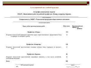 Аттестационный лист учебной практики по профессиональному модулю ПМ.07. «Выпо