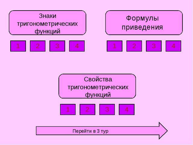 Знаки тригонометрических функций Формулы приведения Свойства тригонометрическ...