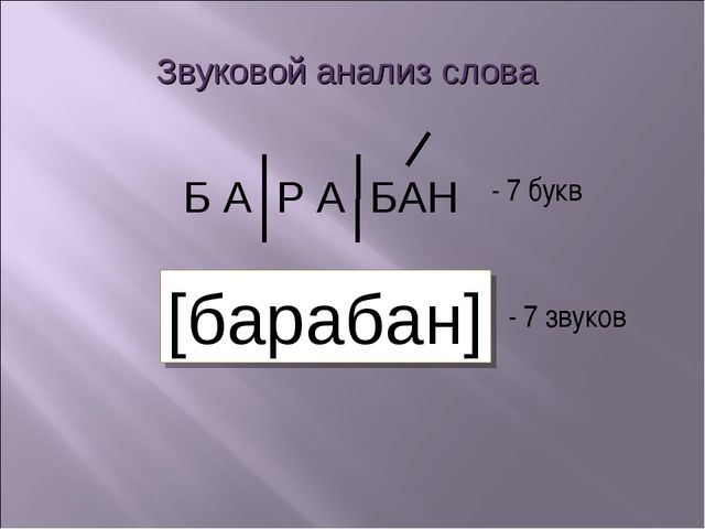 Звуковой анализ слова Б А Р А БАН [барабан] - 7 букв - 7 звуков