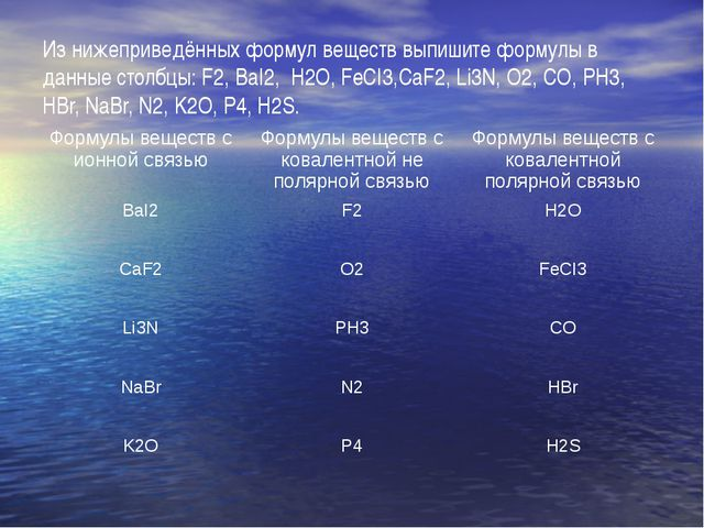 Из нижеприведённых формул веществ выпишите формулы в данные столбцы: F2, BaI2...